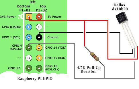 Connection diagram for ds18b20 1-wire temperature sensor to Raspberry Pi GPIO
