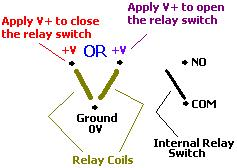 Schematic (stylised) of the terminals of a latching relay